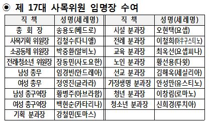 20191229_제17대사목위원장.png